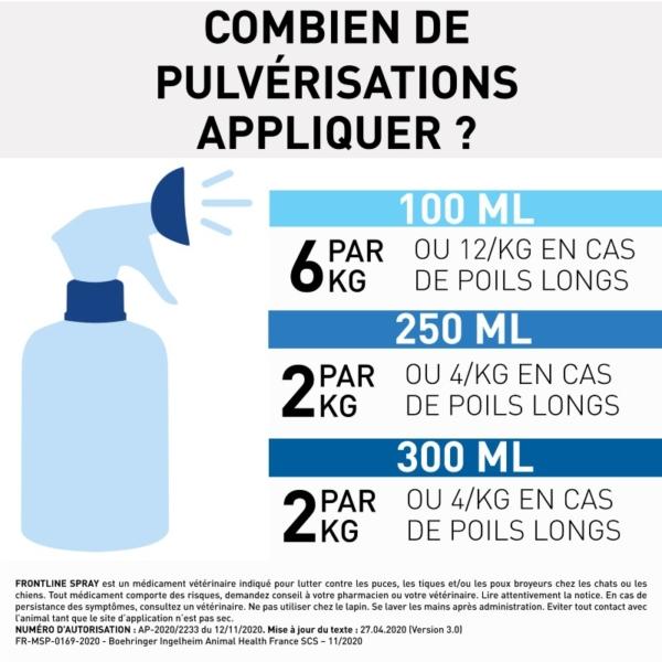 Tutoriel - Frontline - Spray - Chat & Chien - 2 - Produits-veto.com